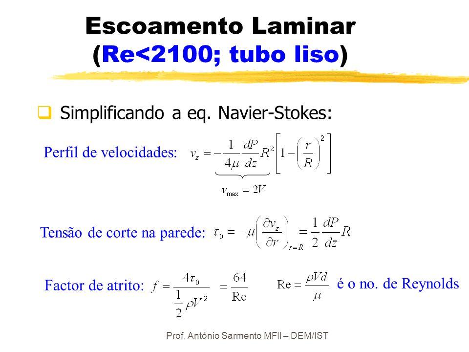 Escoamento Laminar (Re<2100; tubo liso)