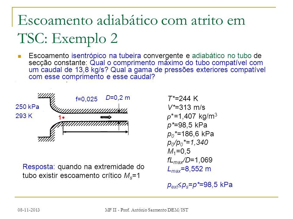 Escoamento adiabático com atrito em TSC: Exemplo 2