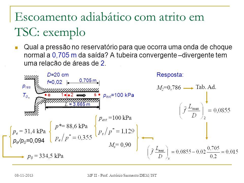 Escoamento adiabático com atrito em TSC: exemplo