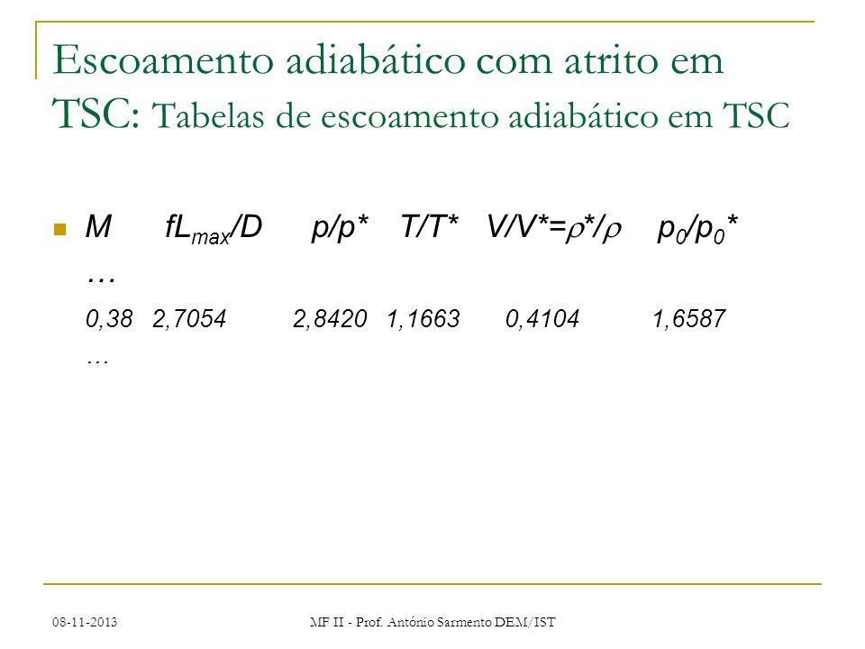 MF II - Prof. António Sarmento DEM/IST