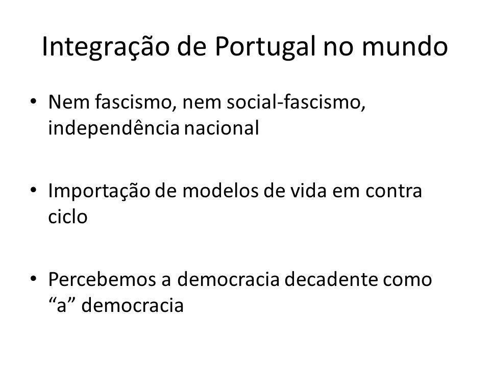 Integração de Portugal no mundo