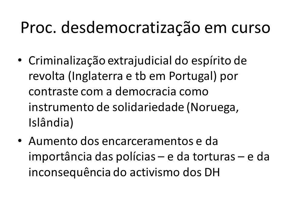 Proc. desdemocratização em curso