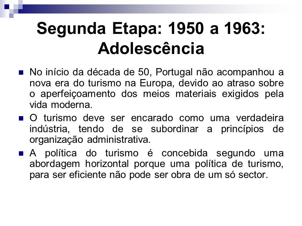 Segunda Etapa: 1950 a 1963: Adolescência