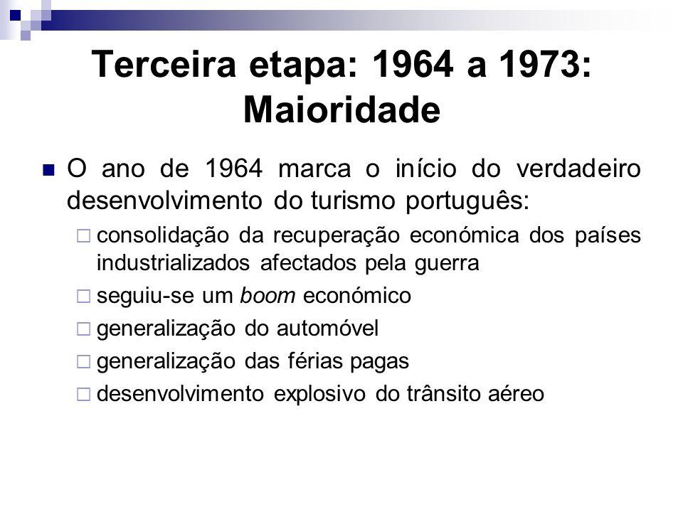 Terceira etapa: 1964 a 1973: Maioridade
