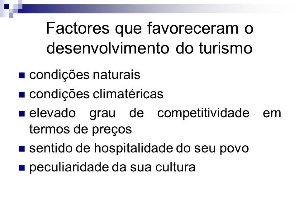 Factores que favoreceram o desenvolvimento do turismo