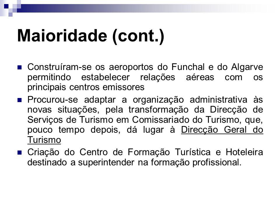 Maioridade (cont.)Construíram-se os aeroportos do Funchal e do Algarve permitindo estabelecer relações aéreas com os principais centros emissores.