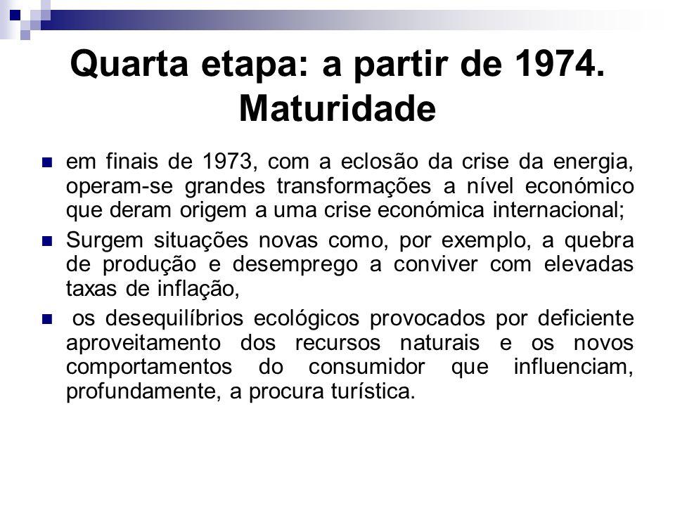 Quarta etapa: a partir de 1974. Maturidade