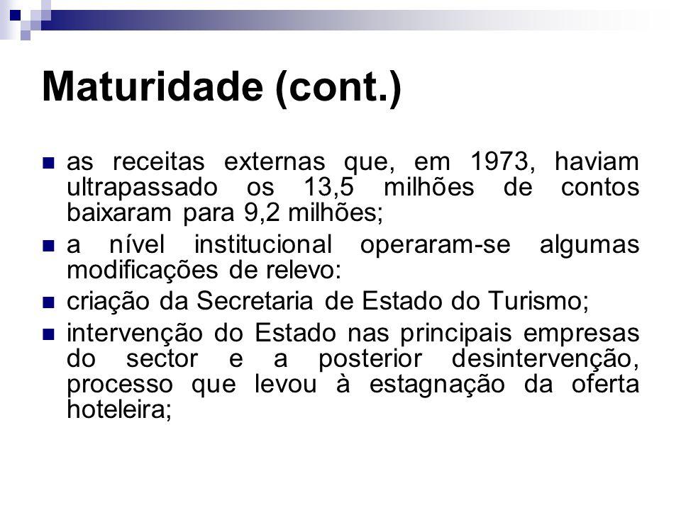 Maturidade (cont.) as receitas externas que, em 1973, haviam ultrapassado os 13,5 milhões de contos baixaram para 9,2 milhões;