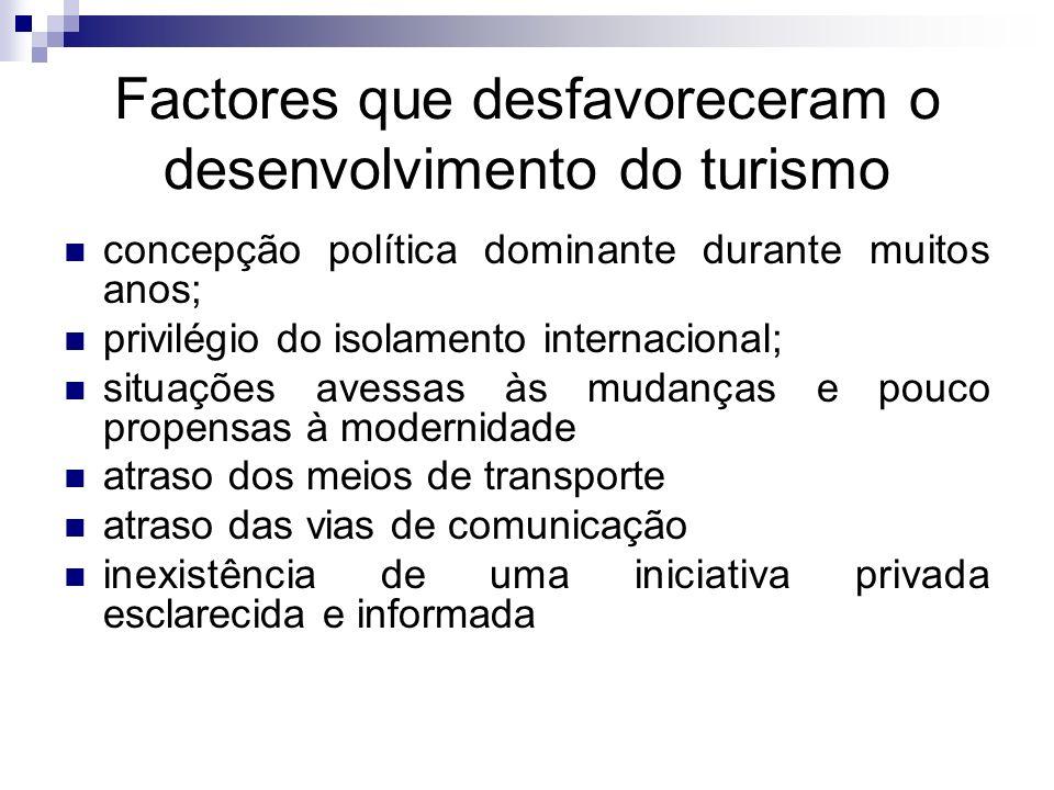 Factores que desfavoreceram o desenvolvimento do turismo