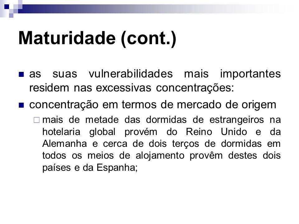 Maturidade (cont.) as suas vulnerabilidades mais importantes residem nas excessivas concentrações: concentração em termos de mercado de origem.