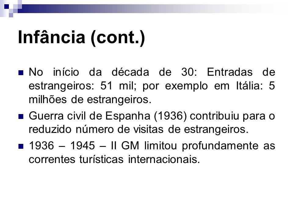 Infância (cont.) No início da década de 30: Entradas de estrangeiros: 51 mil; por exemplo em Itália: 5 milhões de estrangeiros.