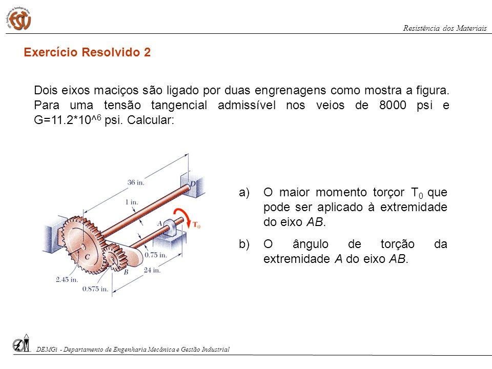 O ângulo de torção da extremidade A do eixo AB.