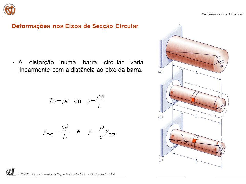 Deformações nos Eixos de Secção Circular