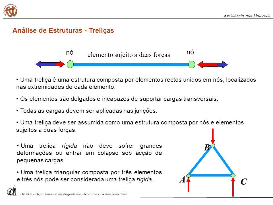 B A C Análise de Estruturas - Treliças nó