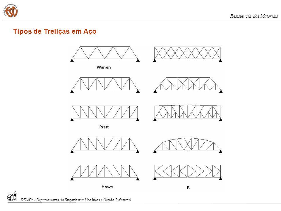 Tipos de Treliças em Aço