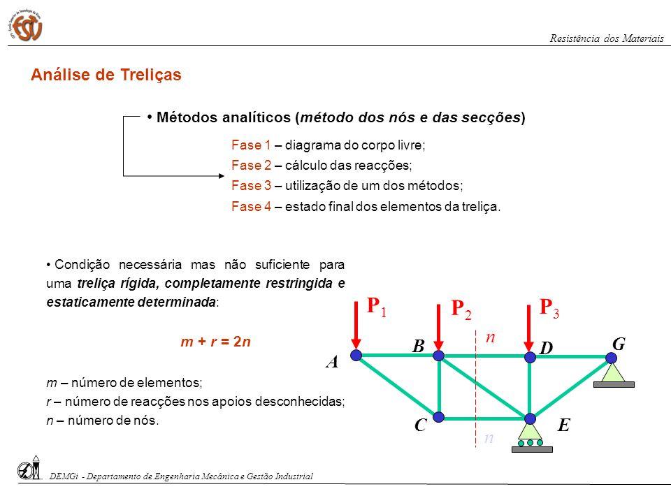 P1 P2 P3 A B C D E G n Análise de Treliças