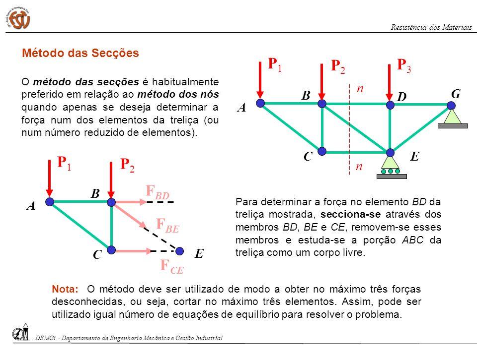 P1 P2 P3 P1 P2 FBD FBE FCE A B C D E G n A B C E Método das Secções