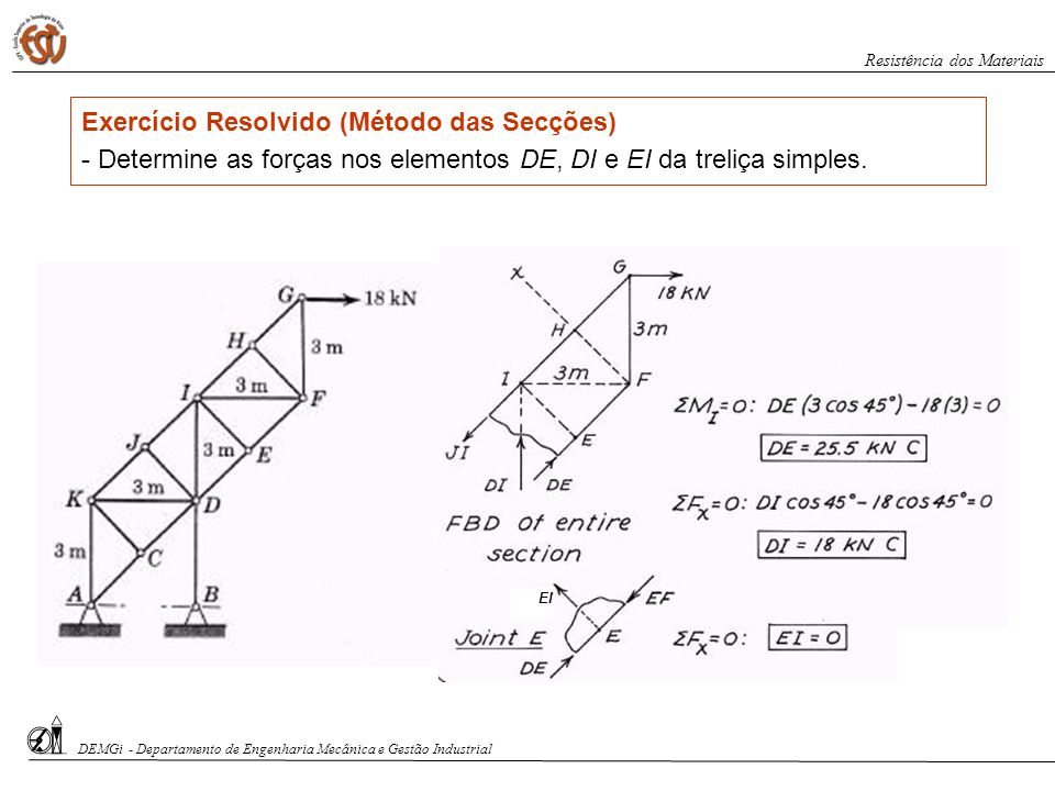 Exercício Resolvido (Método das Secções)