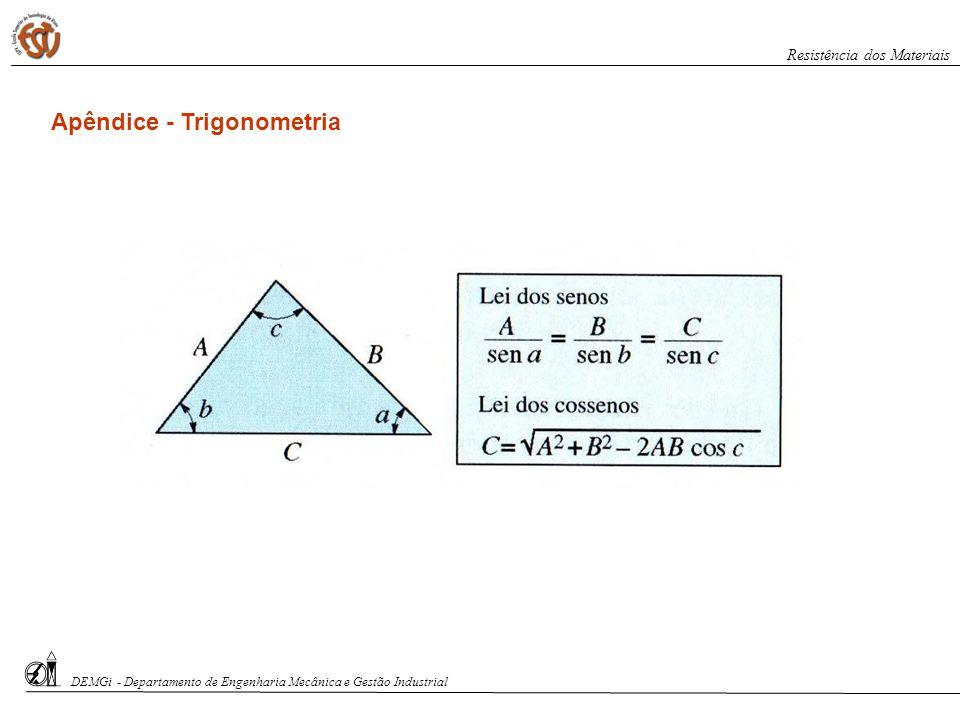 Apêndice - Trigonometria