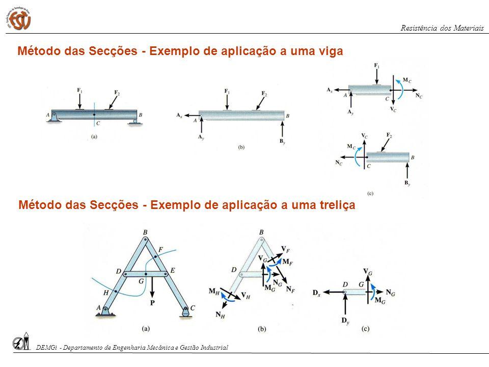 Método das Secções - Exemplo de aplicação a uma viga