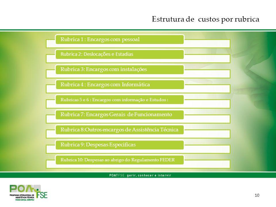 Estrutura de custos por rubrica