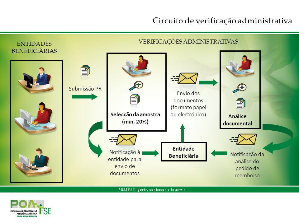 Circuito de verificação administrativa