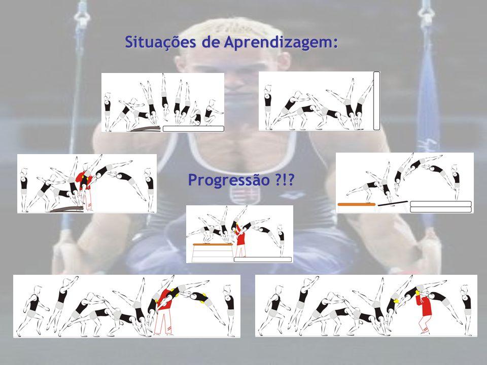 Situações de Aprendizagem: