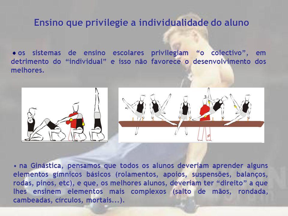 Ensino que privilegie a individualidade do aluno