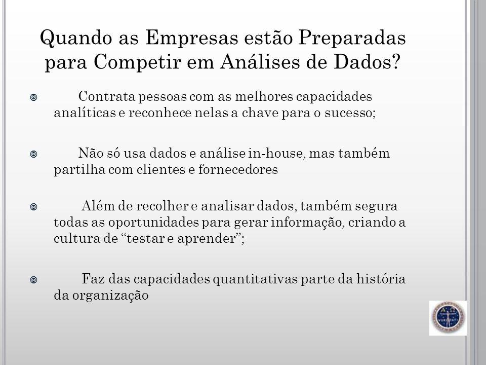 Quando as Empresas estão Preparadas para Competir em Análises de Dados