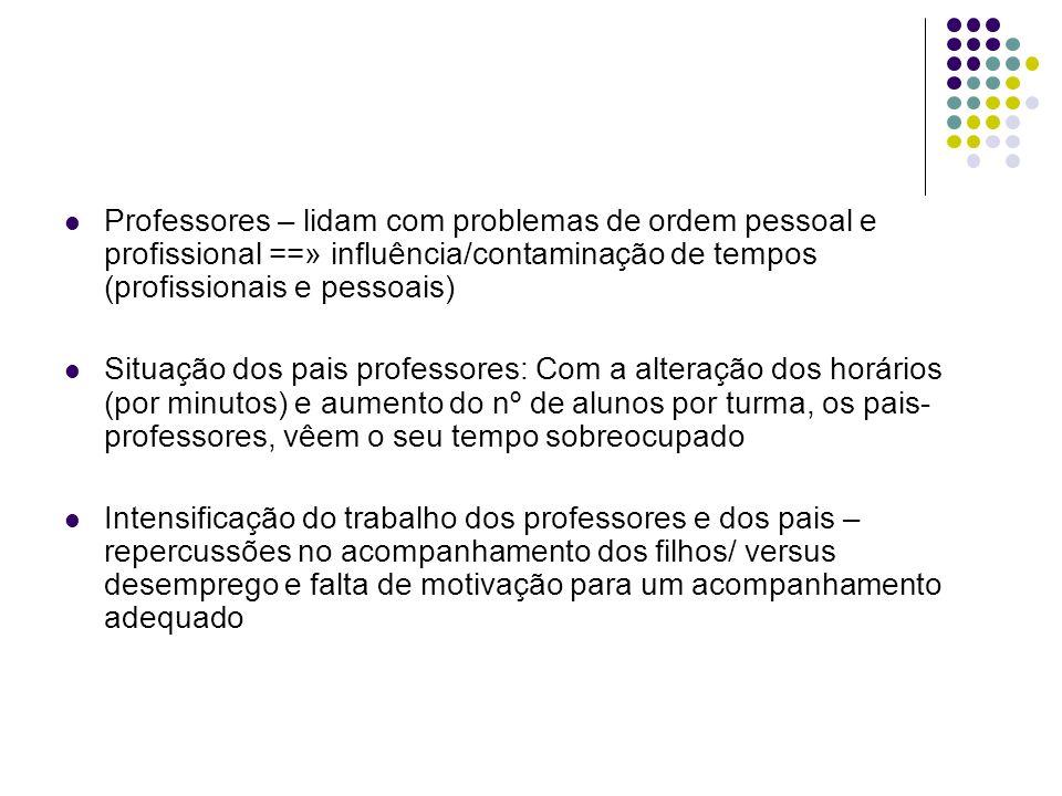 Professores – lidam com problemas de ordem pessoal e profissional ==» influência/contaminação de tempos (profissionais e pessoais)