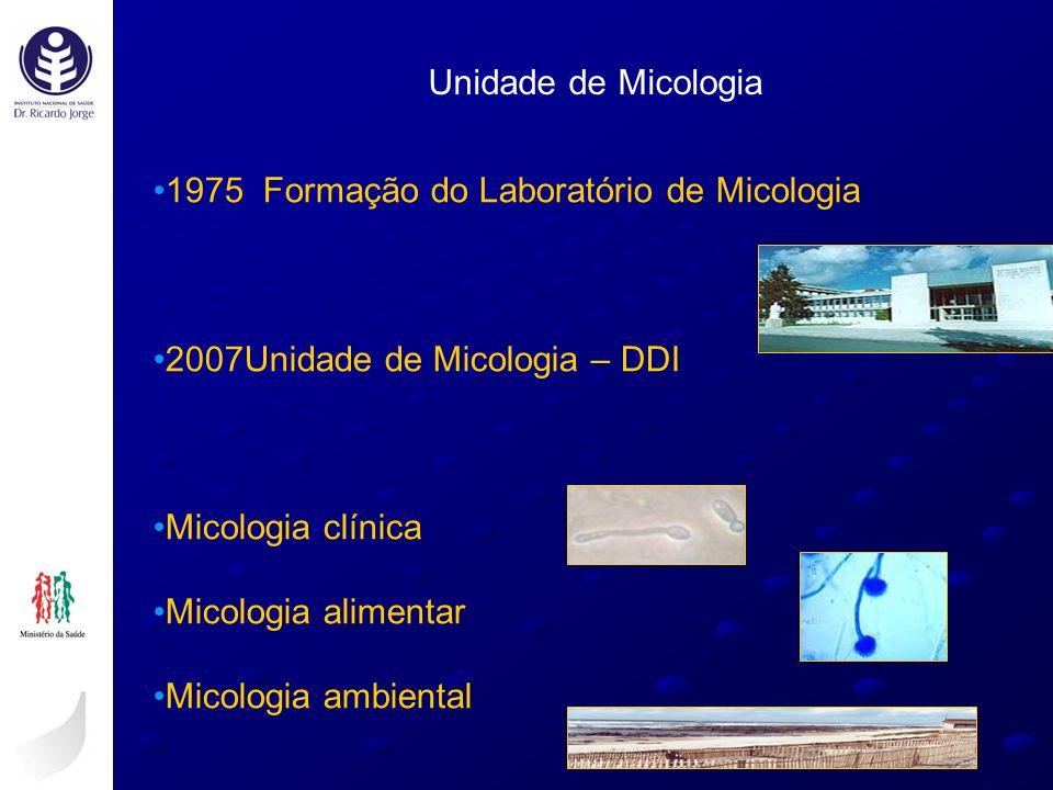 Unidade de Micologia 1975 Formação do Laboratório de Micologia. 2007Unidade de Micologia – DDI. Micologia clínica.