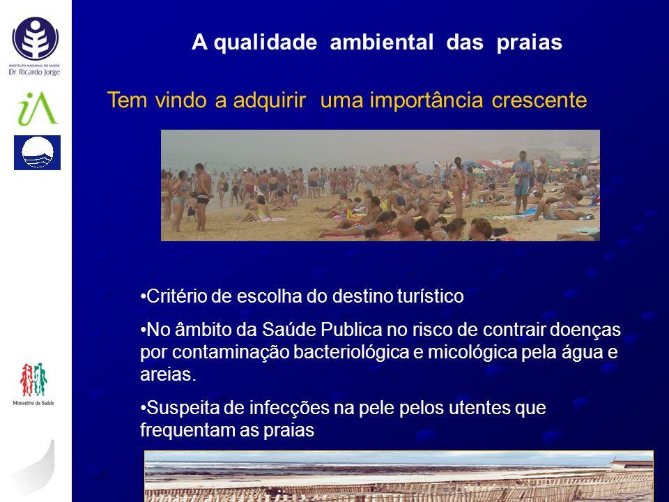 A qualidade ambiental das praias