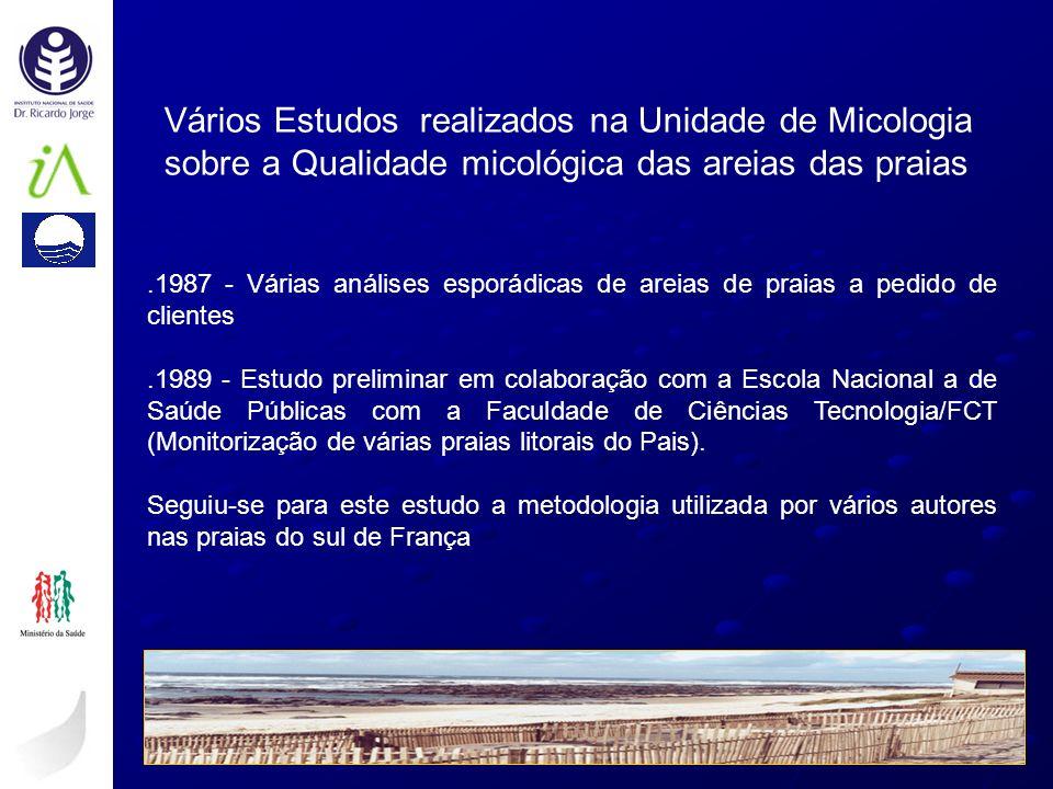 Vários Estudos realizados na Unidade de Micologia sobre a Qualidade micológica das areias das praias