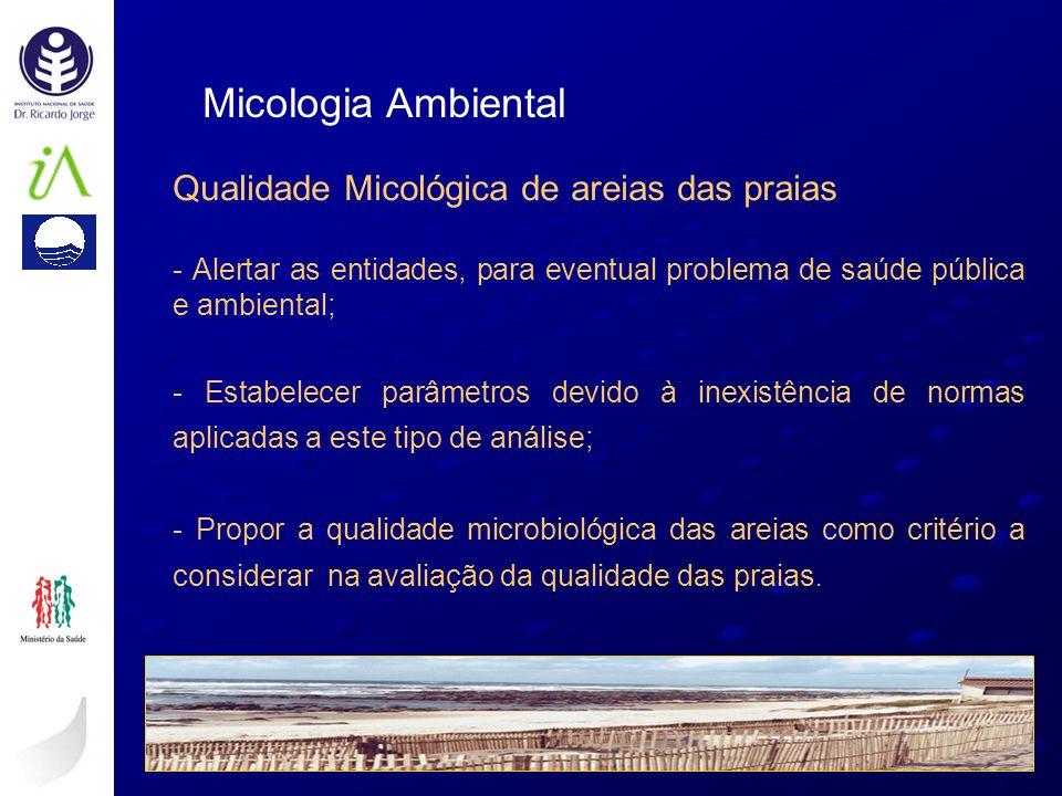 Micologia Ambiental Qualidade Micológica de areias das praias
