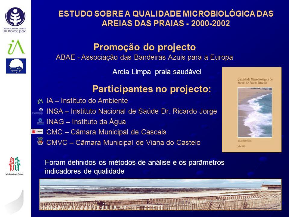 Participantes no projecto: