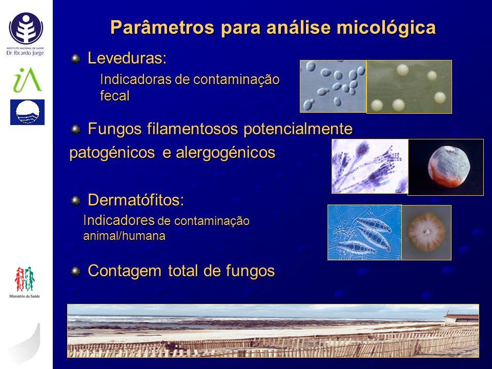 Parâmetros para análise micológica