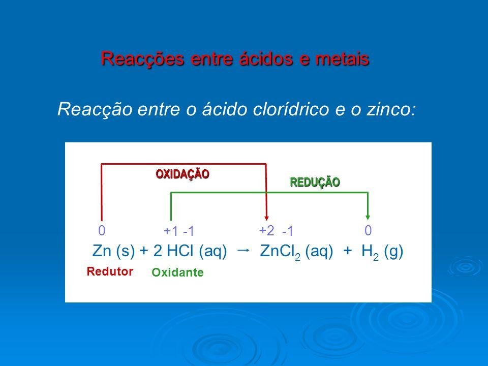 Reacções entre ácidos e metais