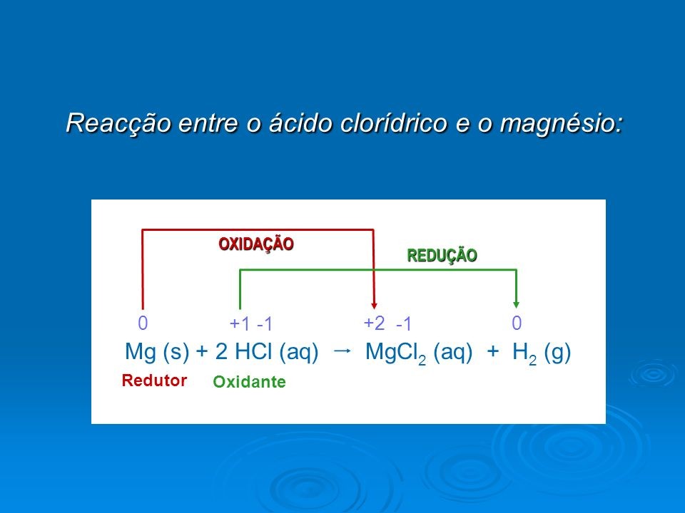 Reacção entre o ácido clorídrico e o magnésio: