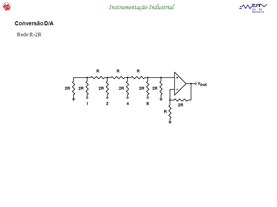 Conversão D/A Rede R-2R