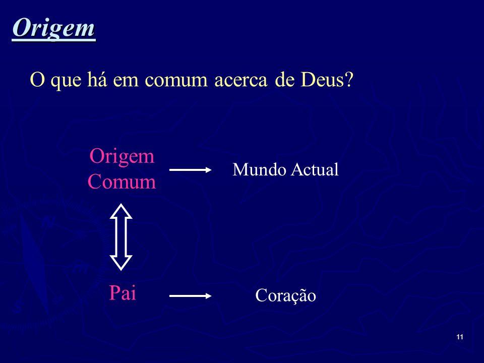 Origem O que há em comum acerca de Deus Origem Comum Pai Mundo Actual