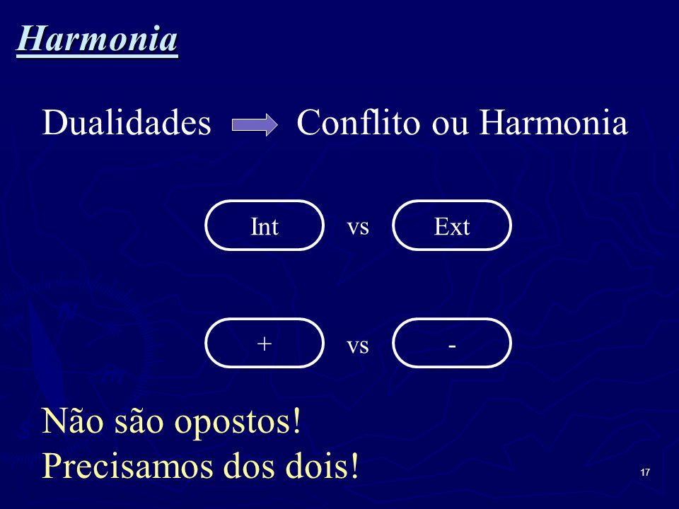 Dualidades Conflito ou Harmonia