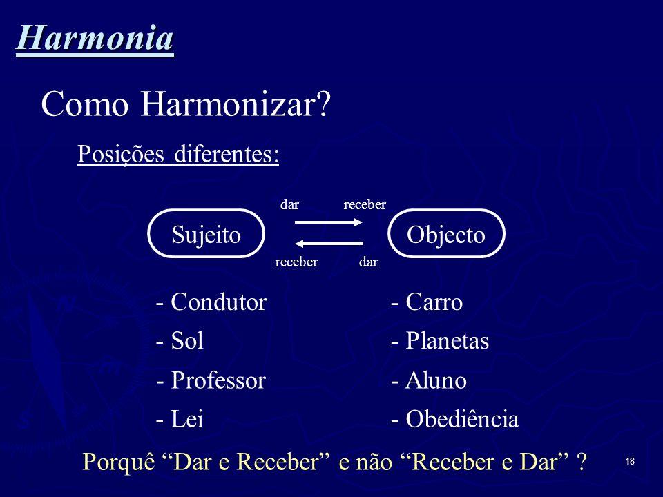 Harmonia Como Harmonizar Posições diferentes: Sujeito Objecto
