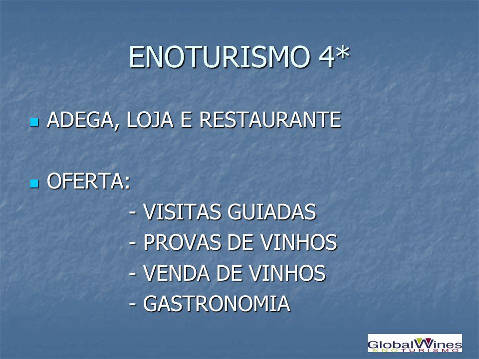 ENOTURISMO 4* ADEGA, LOJA E RESTAURANTE OFERTA: - VISITAS GUIADAS