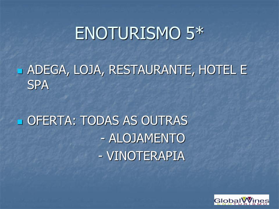 ENOTURISMO 5* ADEGA, LOJA, RESTAURANTE, HOTEL E SPA