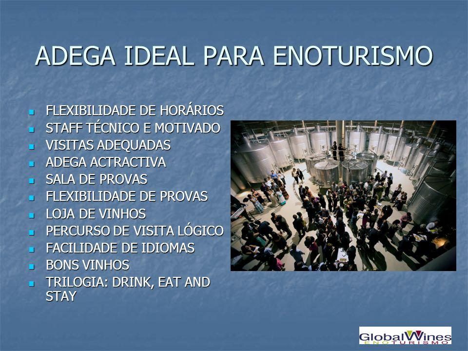 ADEGA IDEAL PARA ENOTURISMO