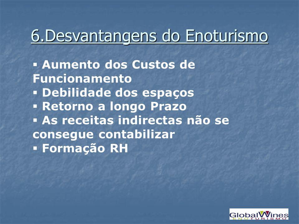 6.Desvantangens do Enoturismo
