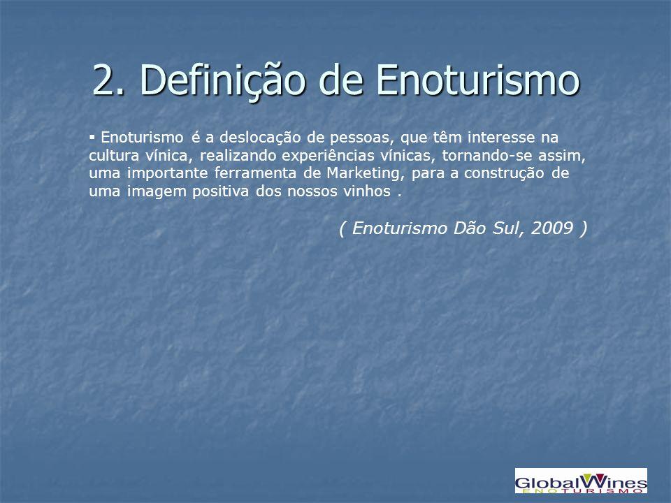 2. Definição de Enoturismo