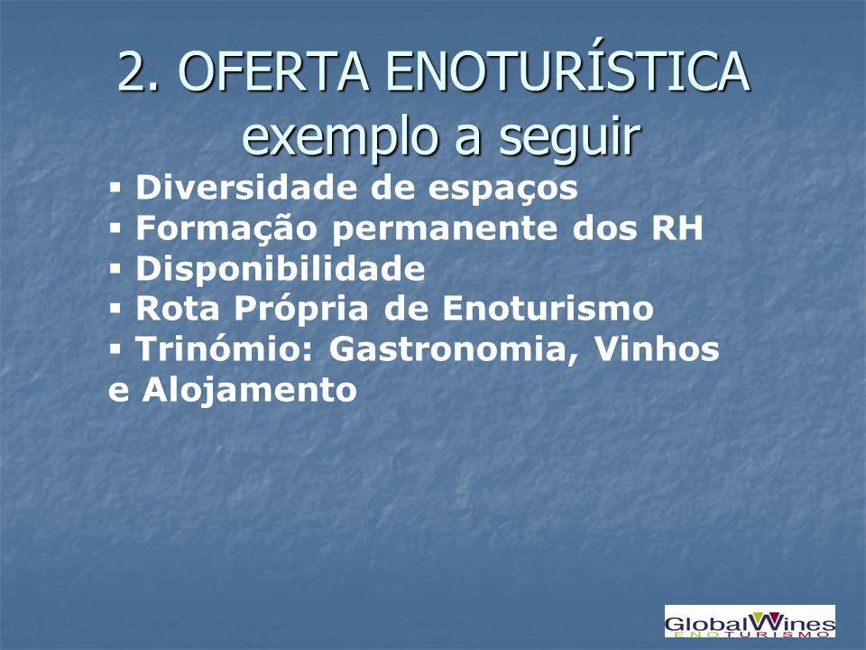 2. OFERTA ENOTURÍSTICA exemplo a seguir