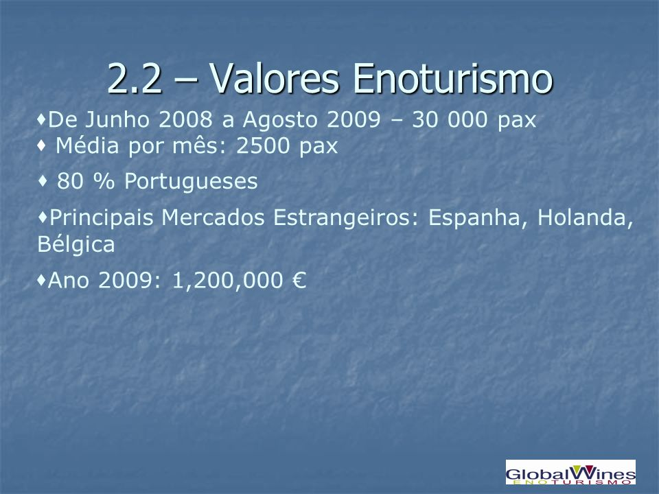 2.2 – Valores Enoturismo De Junho 2008 a Agosto 2009 – 30 000 pax