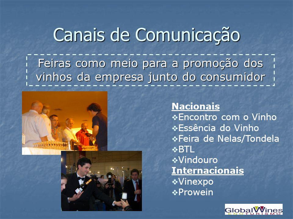Canais de Comunicação Feiras como meio para a promoção dos vinhos da empresa junto do consumidor. Nacionais.